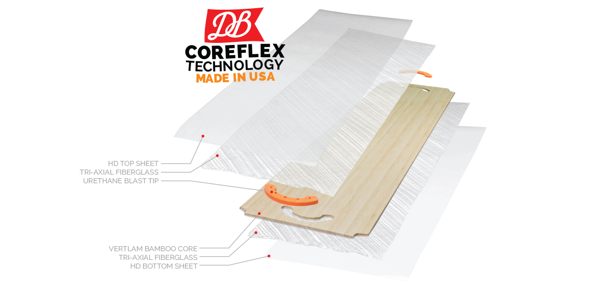 Core Flex Construction