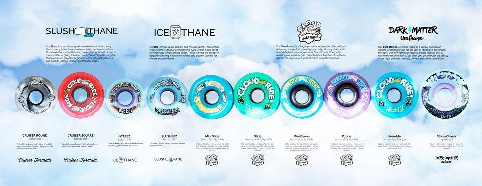 Cloud Ride Longboard Wheels