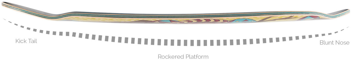DB Longboards Diamondback Profile