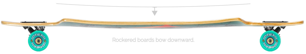 48a98db4e67 Dropped curvatures create a lowered deck platform with extreme drops in the  tip to tail curvature of the board. These drops often create pockets that  are ...